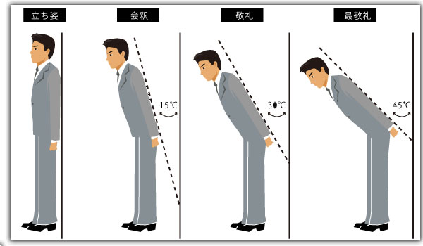 Correct way to bow in Japan
