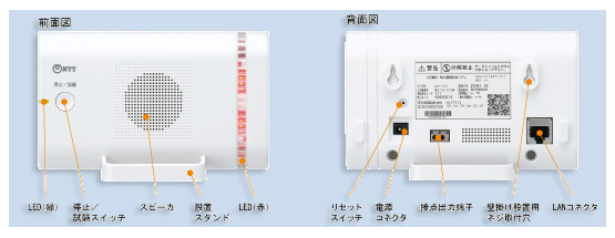 NTT early earthquake warning home receiver specs in Japan