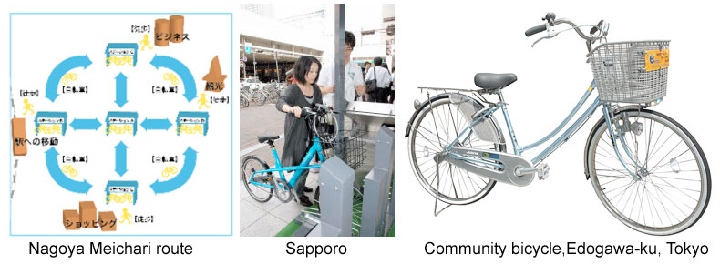 Sapporo Edogawa  Nagoya Japan community bicycle  sharing rental.