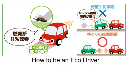How to be eco driver in Japan