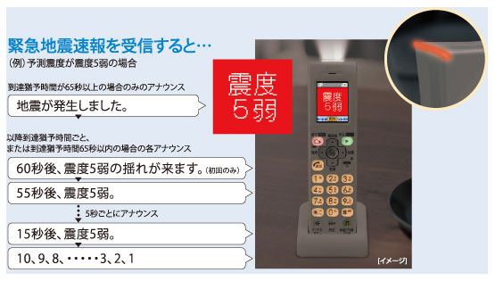 Sanyo cordless phone receives earthquake warnings in Japan.