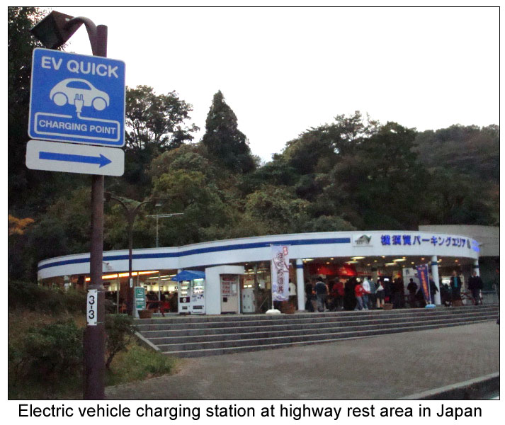 Electric car charging point in Japan